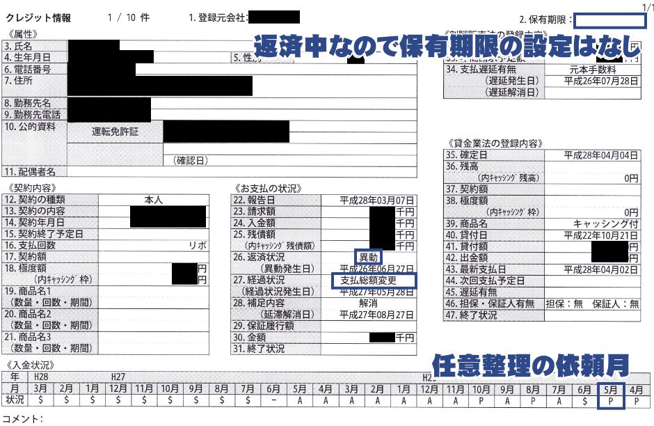任意整理中のCICの信用情報を取得した時の写真